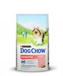 Dog Chow Sensivite